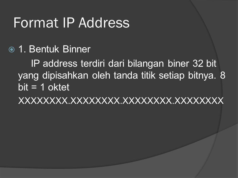 Format IP Address 1. Bentuk Binner