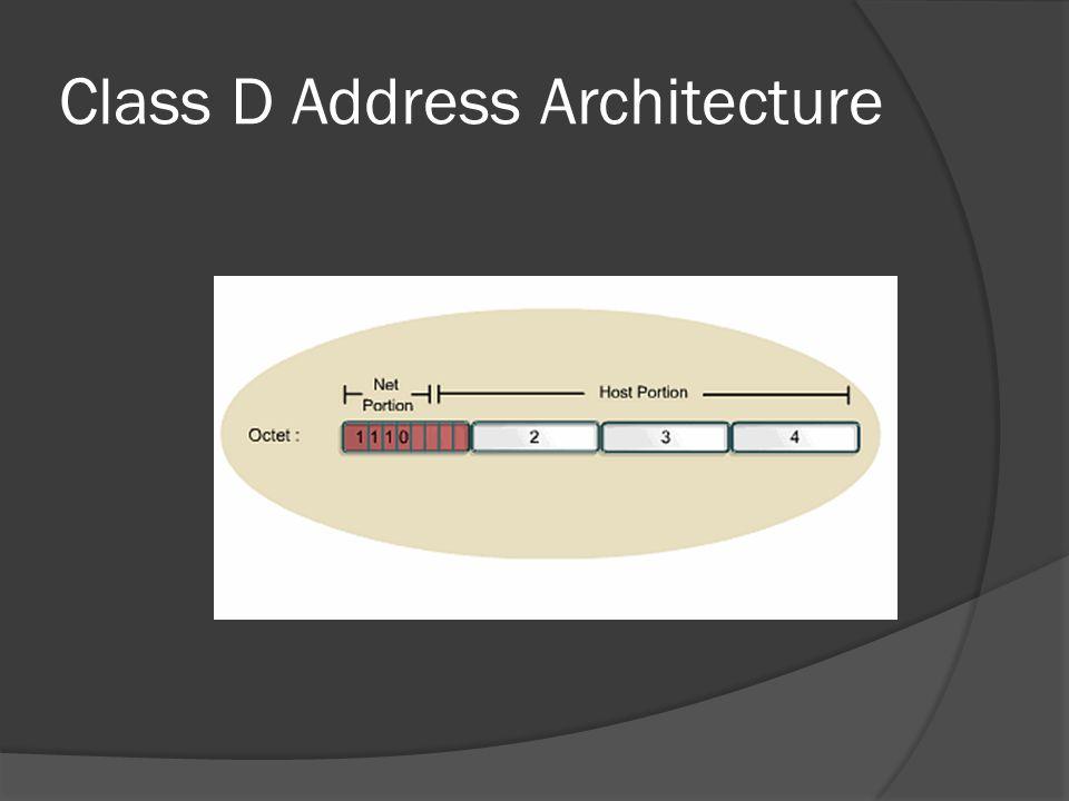 Class D Address Architecture