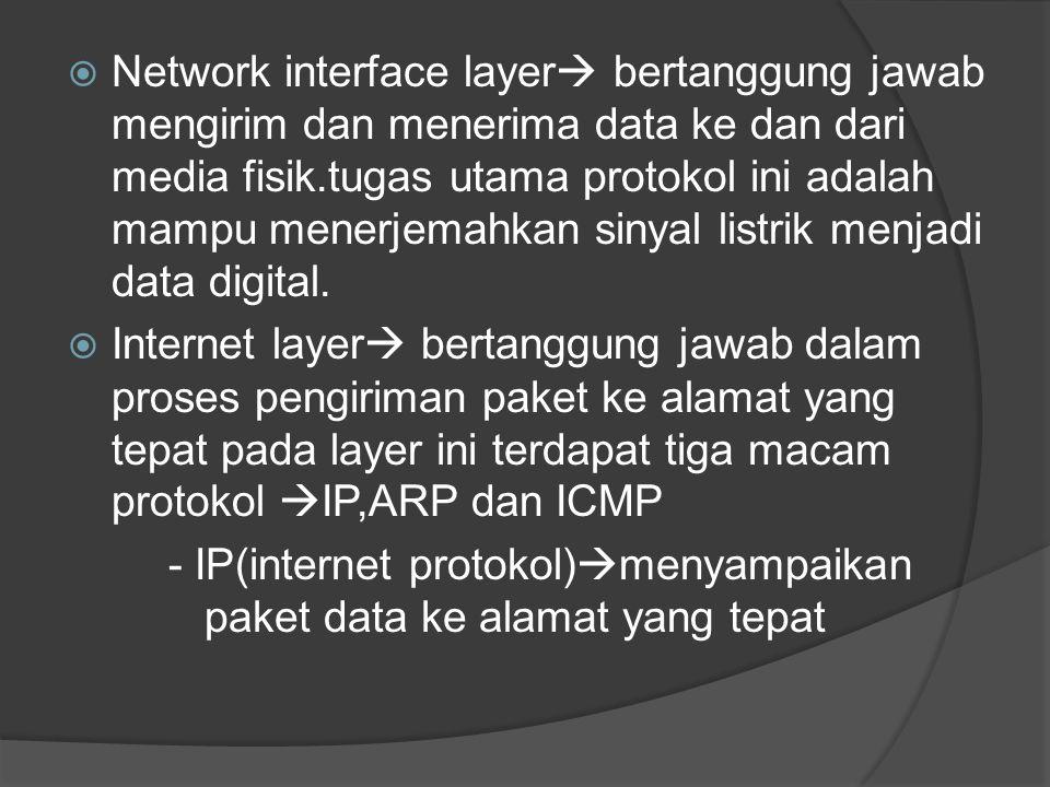 Network interface layer bertanggung jawab mengirim dan menerima data ke dan dari media fisik.tugas utama protokol ini adalah mampu menerjemahkan sinyal listrik menjadi data digital.