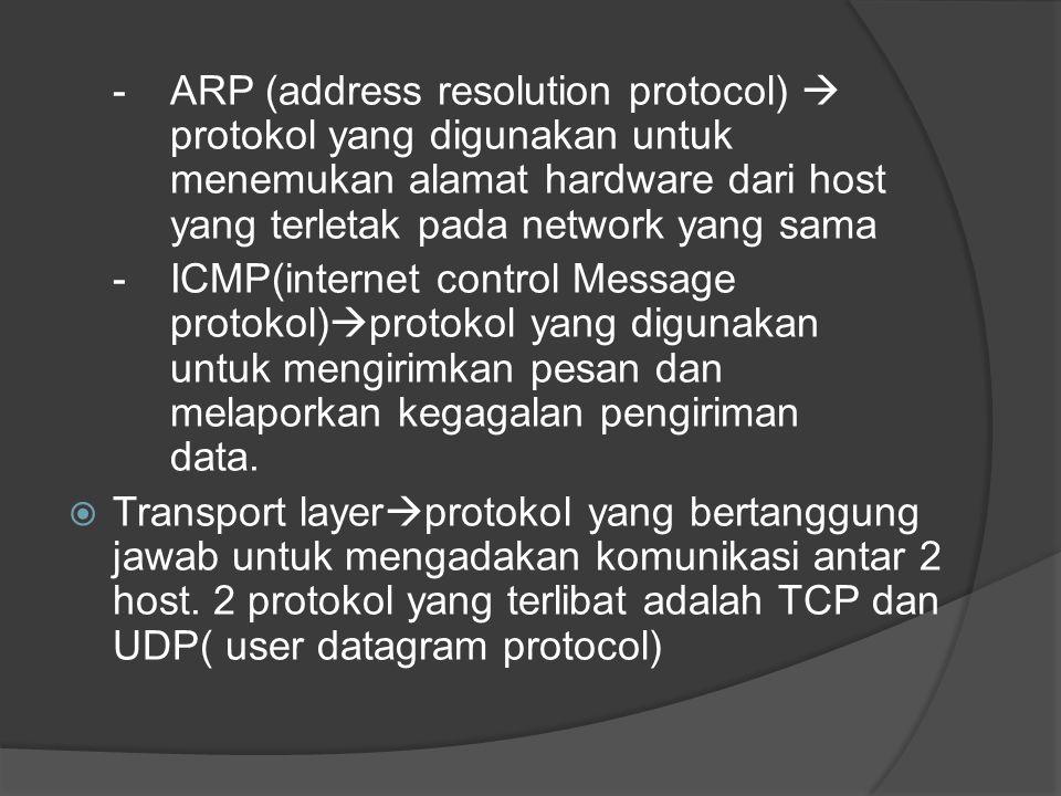 -. ARP (address resolution protocol) . protokol yang digunakan untuk