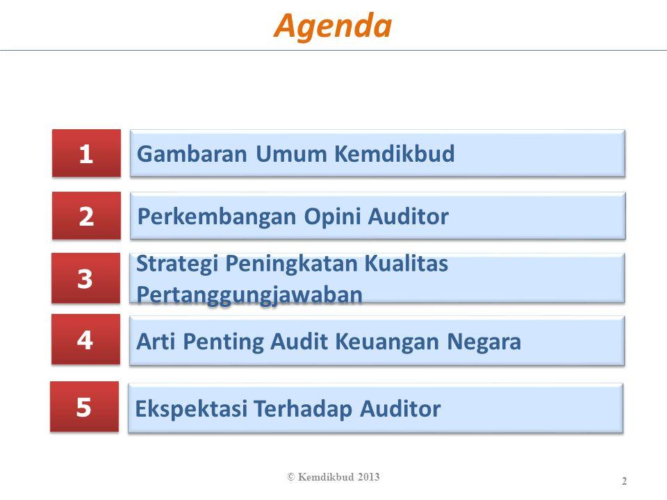 Agenda 1 Gambaran Umum Kemdikbud 2 Perkembangan Opini Auditor 3