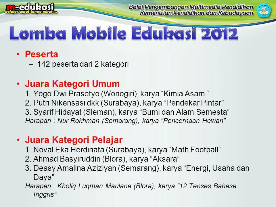Lomba Mobile Edukasi 2012 Peserta Juara Kategori Umum
