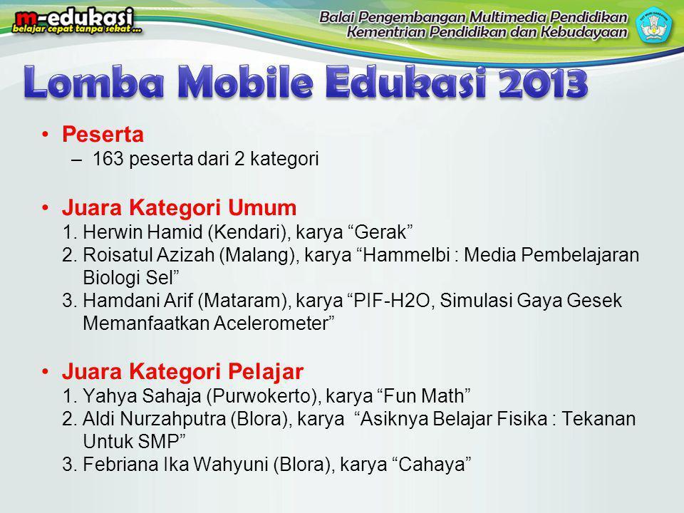 Lomba Mobile Edukasi 2013 Peserta Juara Kategori Umum