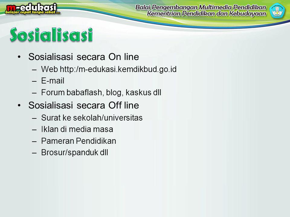 Sosialisasi Sosialisasi secara On line Sosialisasi secara Off line