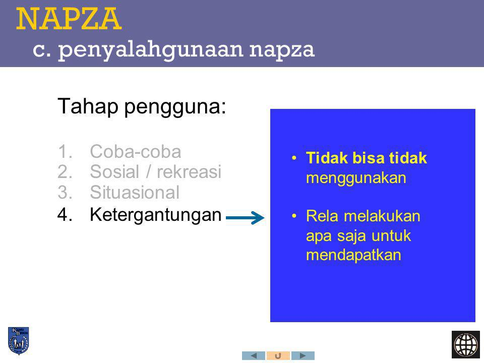 NAPZA c. penyalahgunaan napza