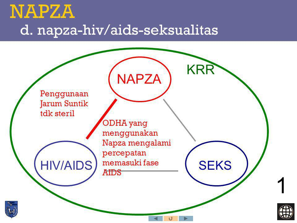 NAPZA d. napza-hiv/aids-seksualitas