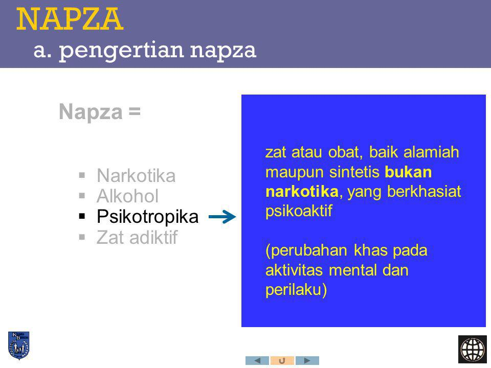 NAPZA a. pengertian napza