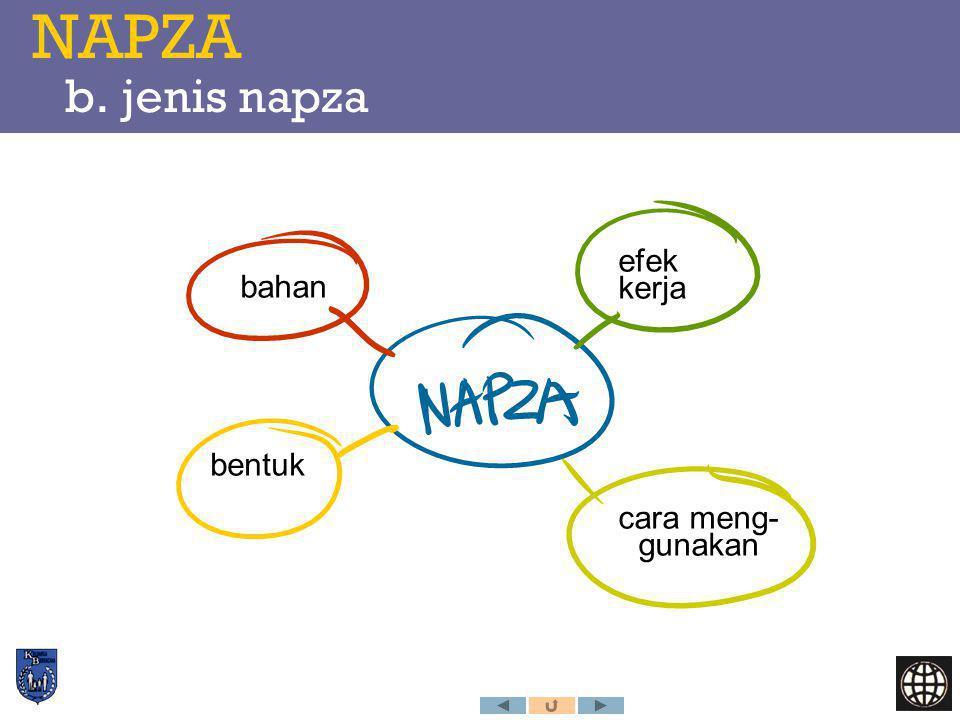 NAPZA b. jenis napza efek kerja bahan bentuk cara meng- gunakan