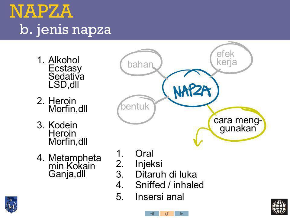 NAPZA b. jenis napza efek kerja Alkohol bahan Ecstasy Sedativa LSD,dll