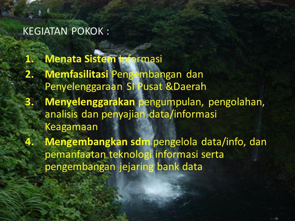 KEGIATAN POKOK : Menata Sistem Informasi. Memfasilitasi Pengembangan dan Penyelenggaraan SI Pusat &Daerah.