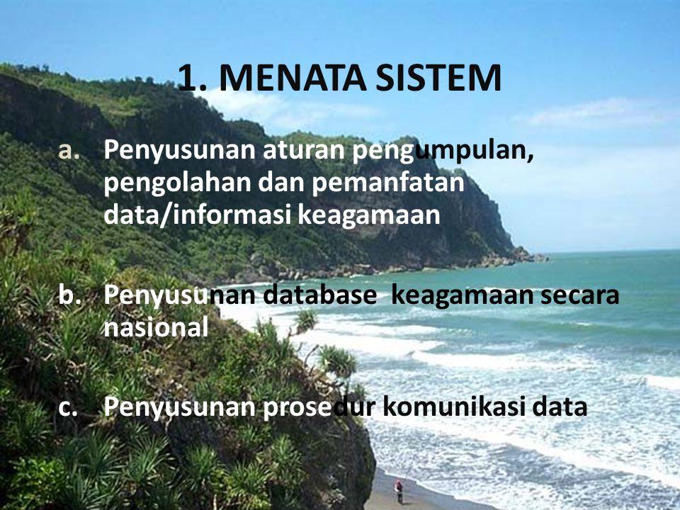 1. MENATA SISTEM a. Penyusunan aturan pengumpulan, pengolahan dan pemanfatan data/informasi keagamaan.