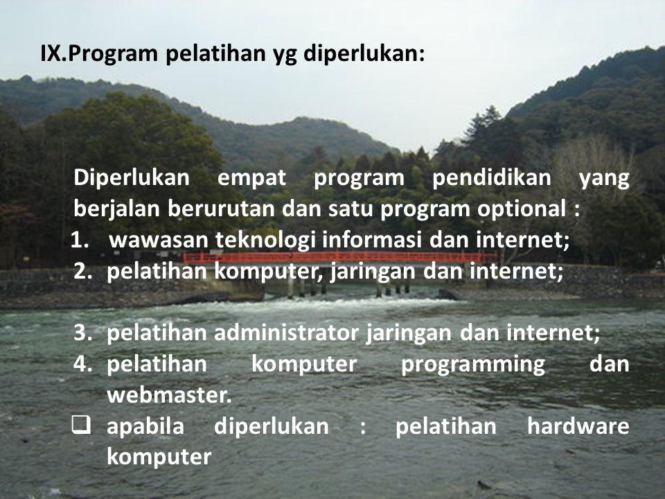IX.Program pelatihan yg diperlukan: