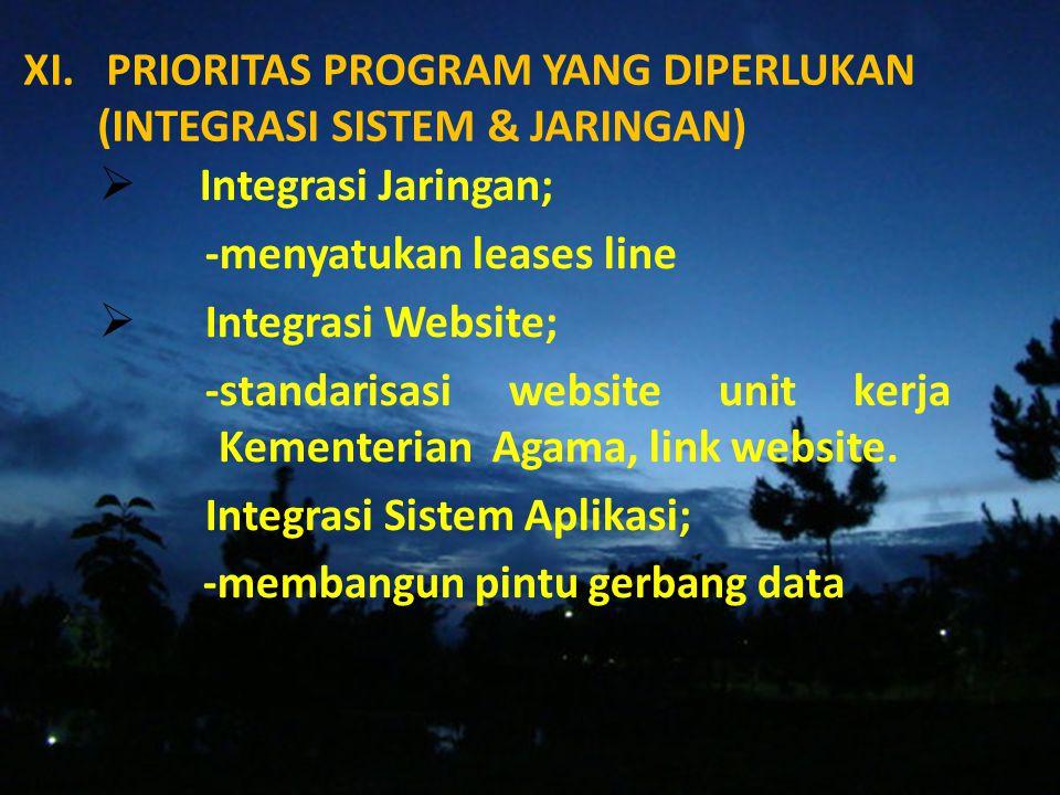 XI. PRIORITAS PROGRAM YANG DIPERLUKAN (INTEGRASI SISTEM & JARINGAN)