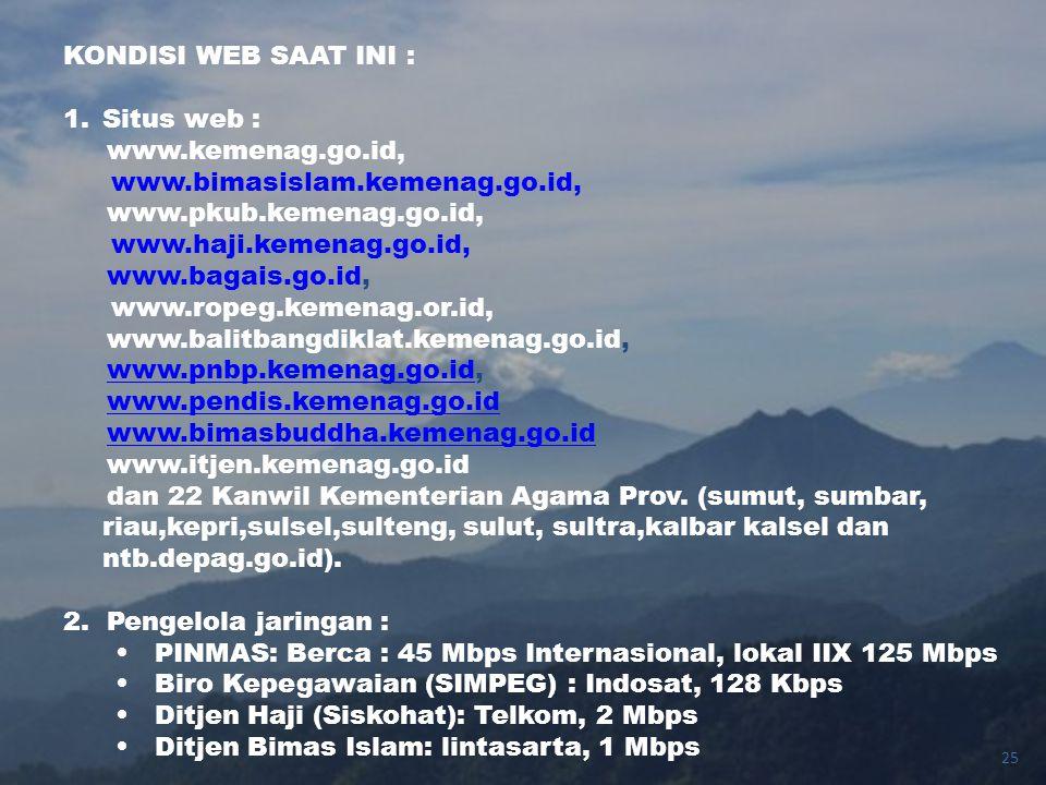 PINMAS: Berca : 45 Mbps Internasional, lokal IIX 125 Mbps
