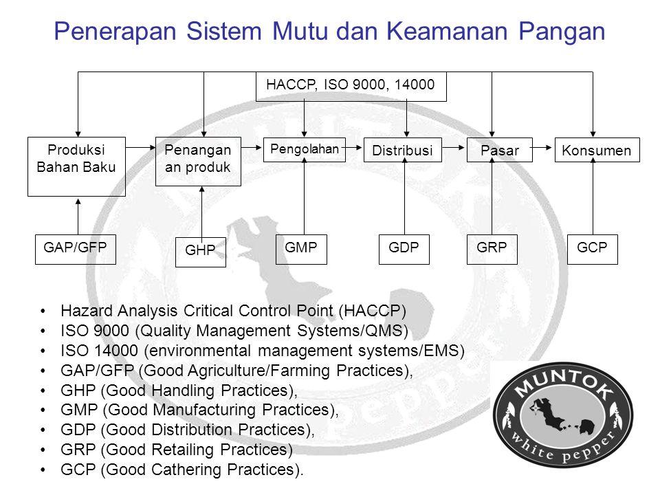 Penerapan Sistem Mutu dan Keamanan Pangan