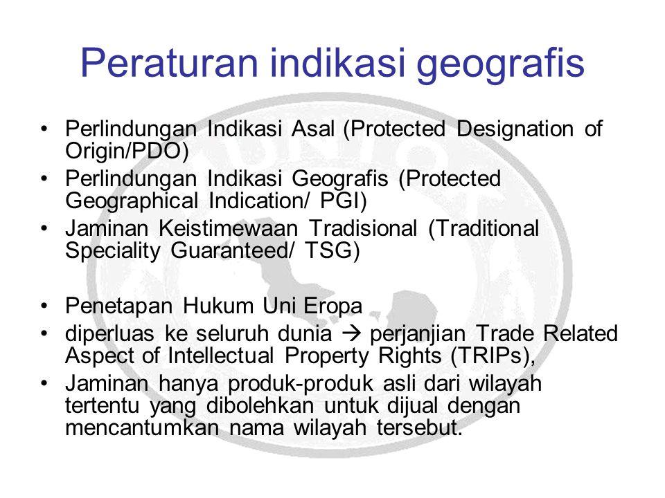 Peraturan indikasi geografis