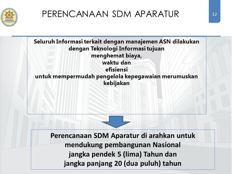 PERENCANAAN SDM APARATUR