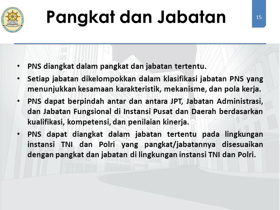Pangkat dan Jabatan PNS diangkat dalam pangkat dan jabatan tertentu.