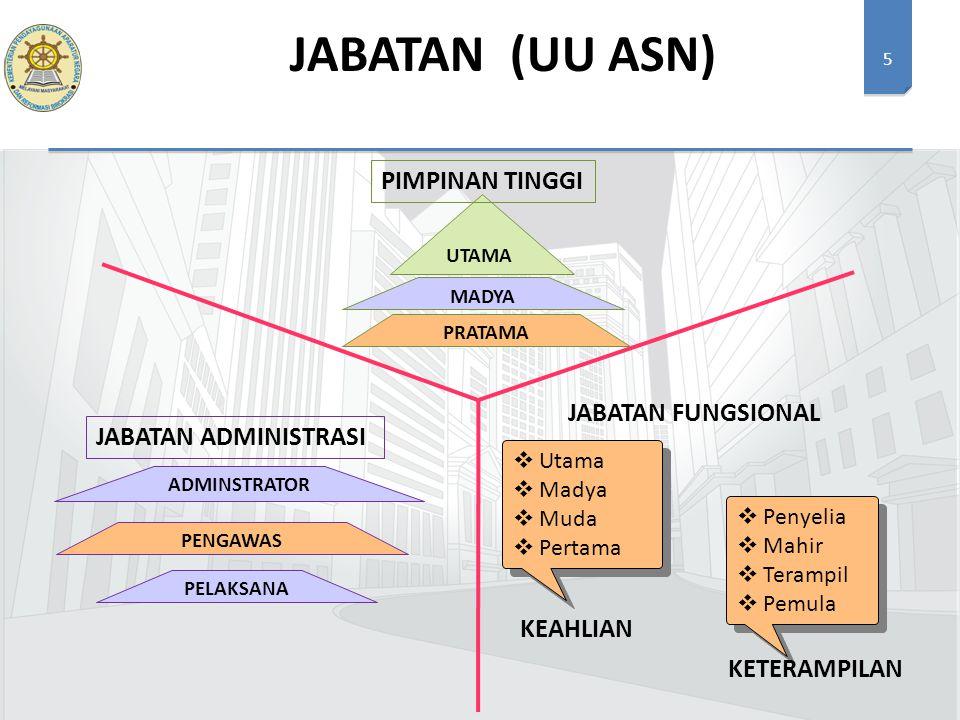 JABATAN (UU ASN) PIMPINAN TINGGI JABATAN FUNGSIONAL