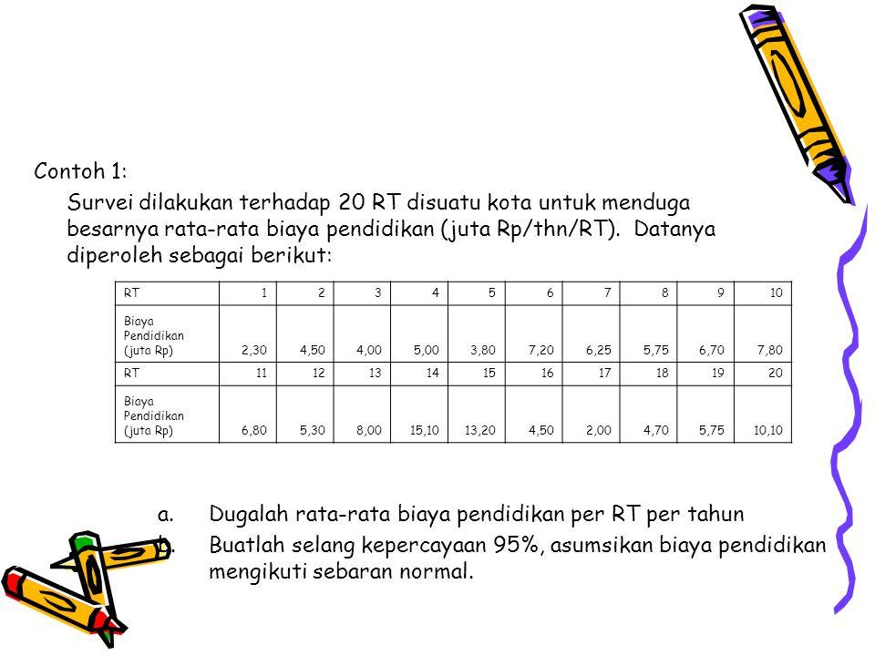 Dugalah rata-rata biaya pendidikan per RT per tahun