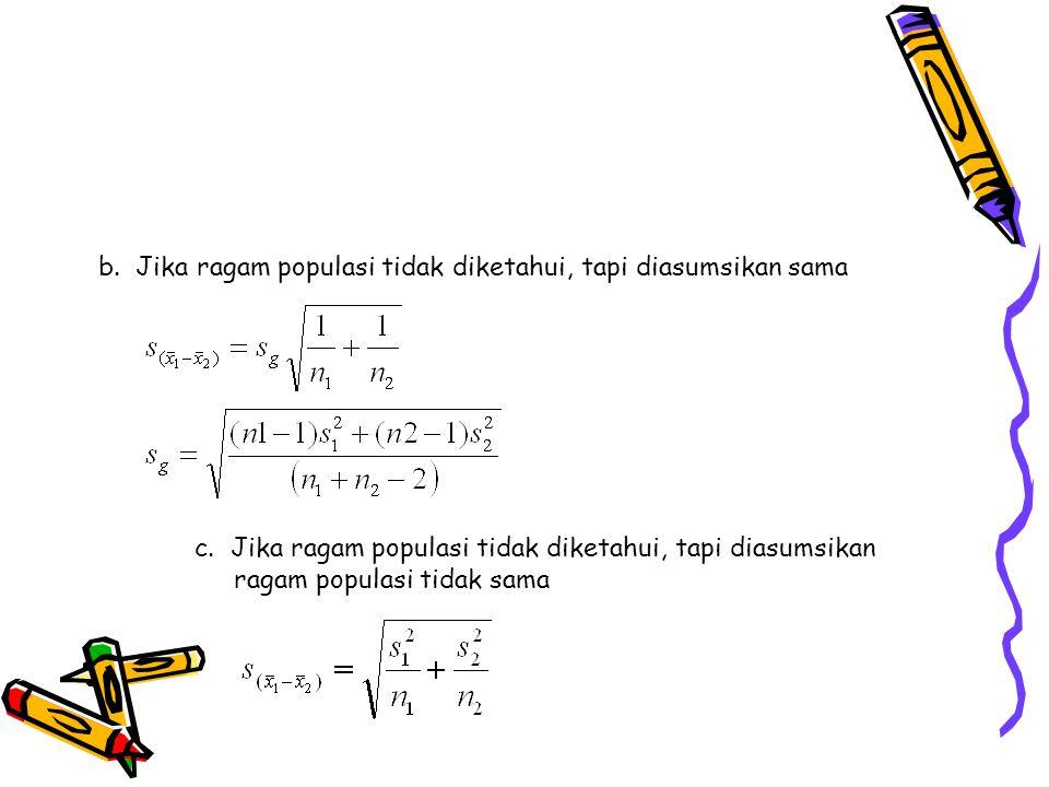 b. Jika ragam populasi tidak diketahui, tapi diasumsikan sama