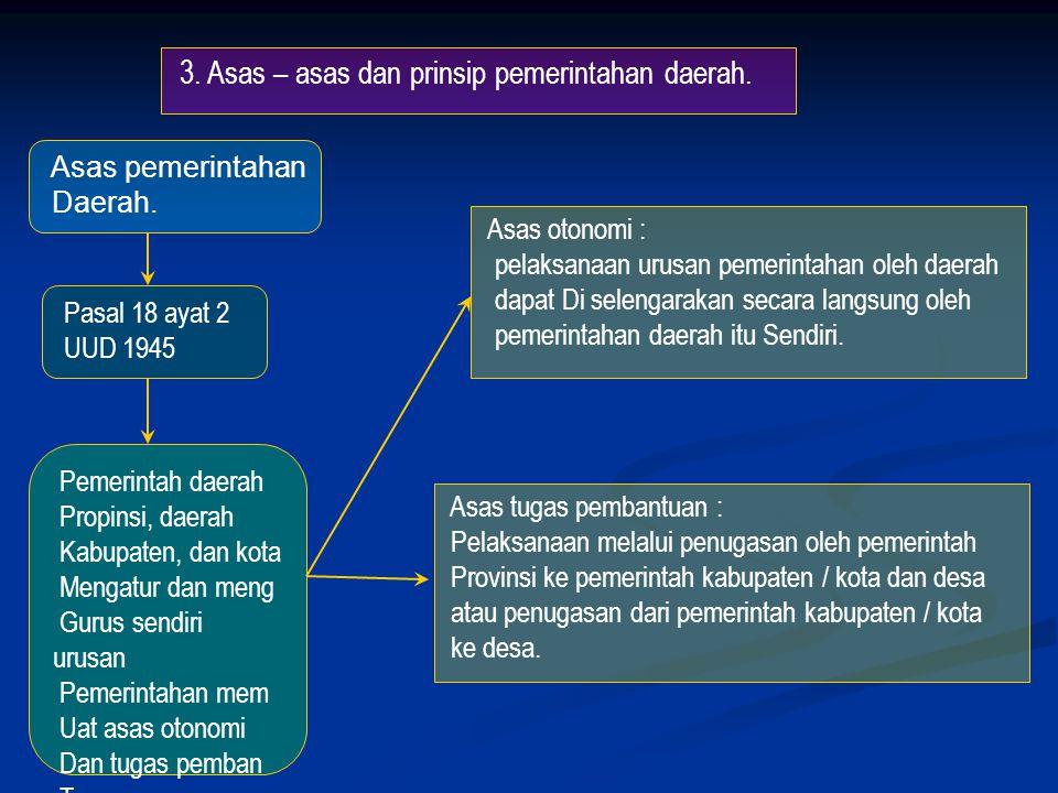 3. Asas – asas dan prinsip pemerintahan daerah.