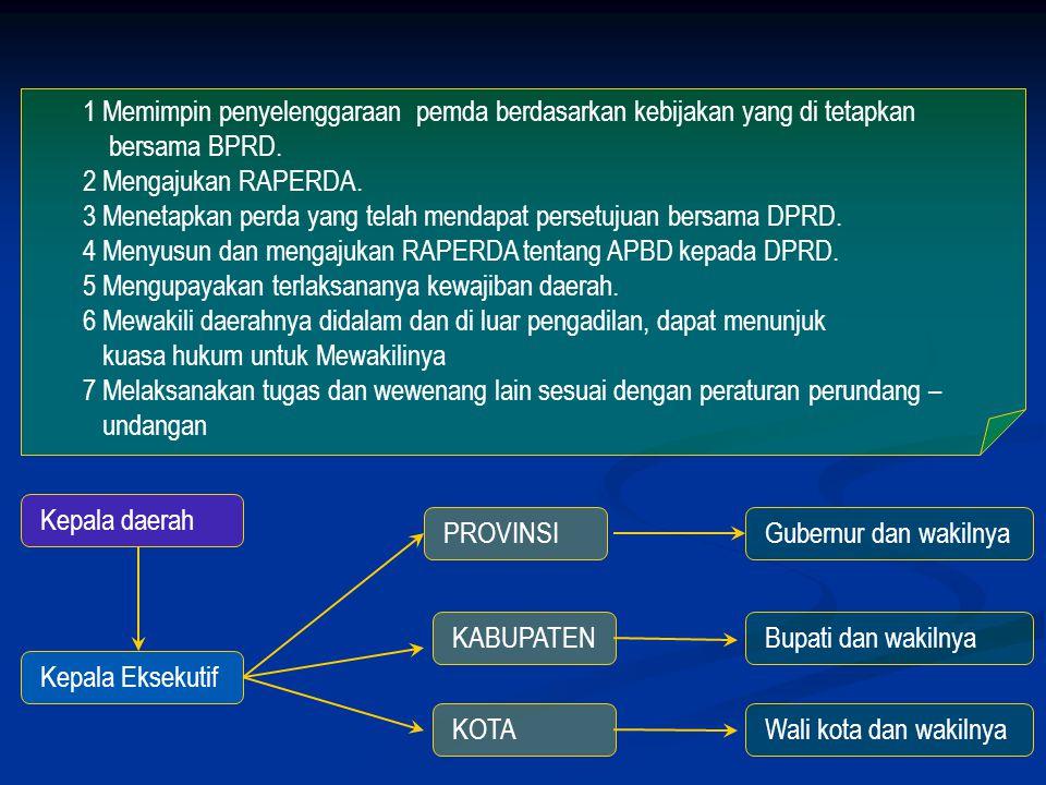 Memimpin penyelenggaraan pemda berdasarkan kebijakan yang di tetapkan