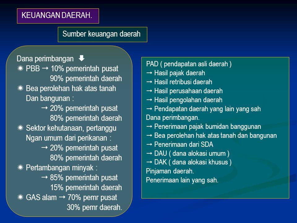 Sumber keuangan daerah