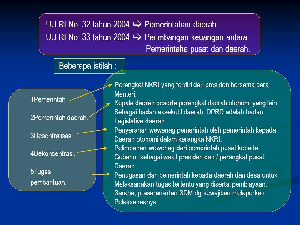 UU RI No. 32 tahun 2004  Pemerintahan daerah.