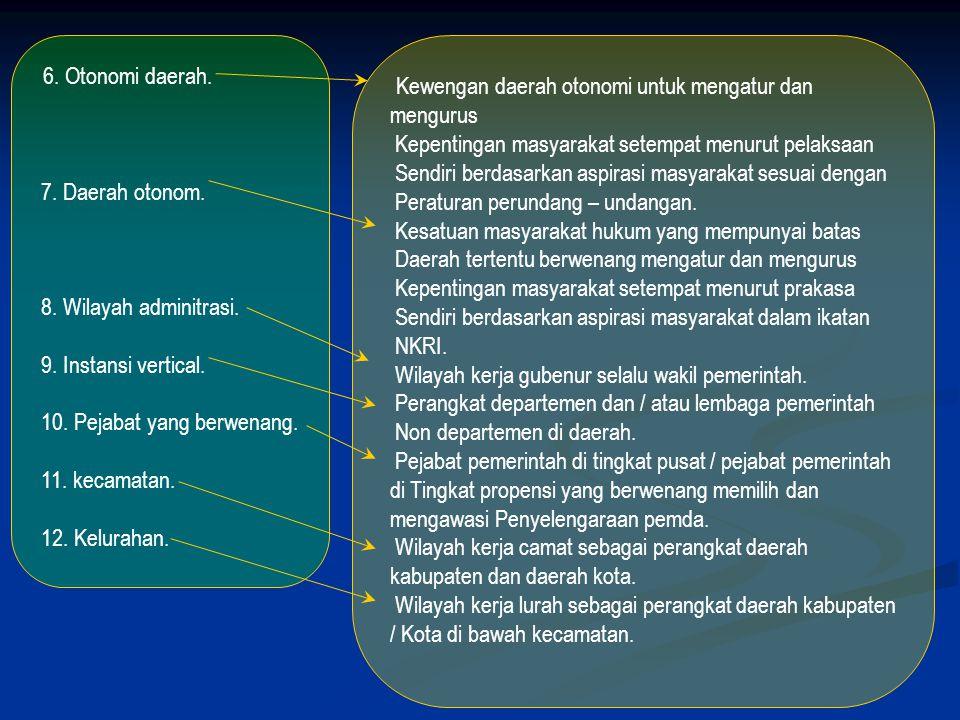6. Otonomi daerah. Kewengan daerah otonomi untuk mengatur dan mengurus