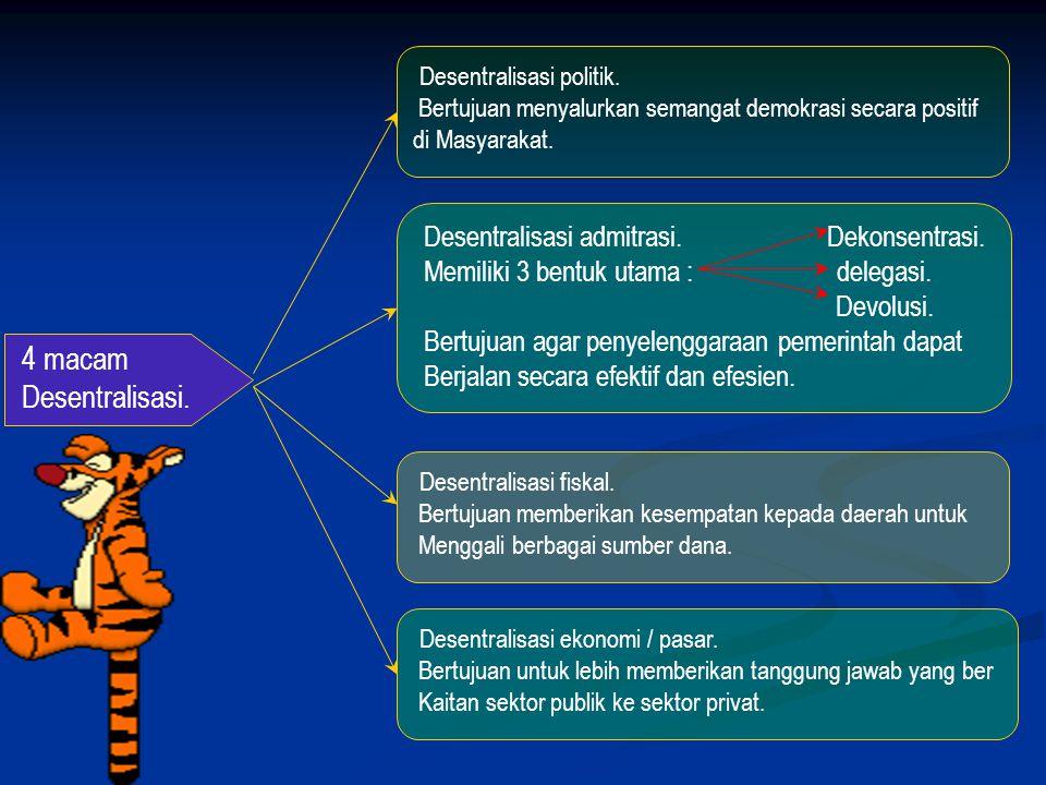 4 macam Desentralisasi. Desentralisasi politik.