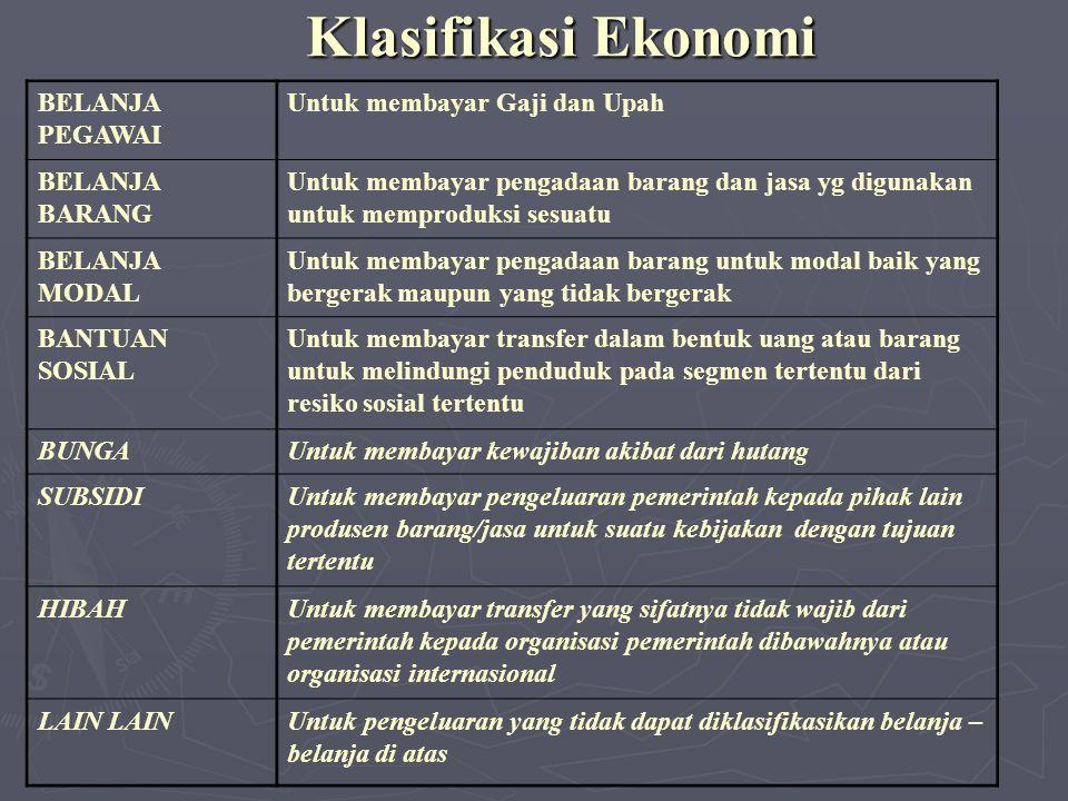 Klasifikasi Ekonomi BELANJA PEGAWAI Untuk membayar Gaji dan Upah