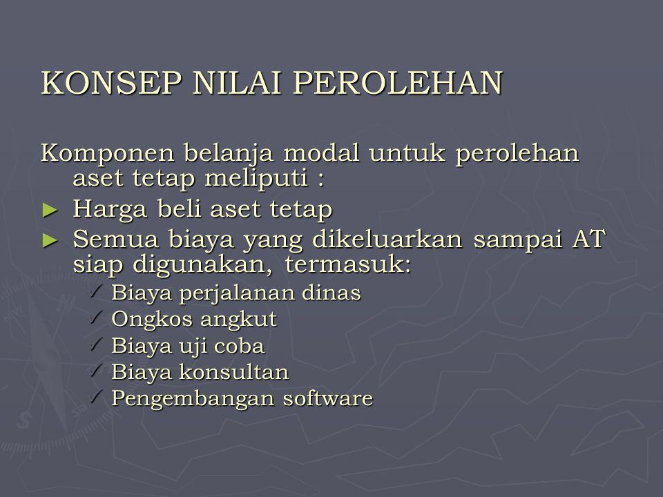 KONSEP NILAI PEROLEHAN