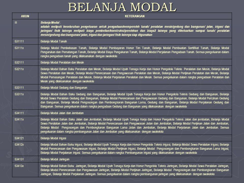 BELANJA MODAL AKUN KETERANGAN III Belanja Modal :