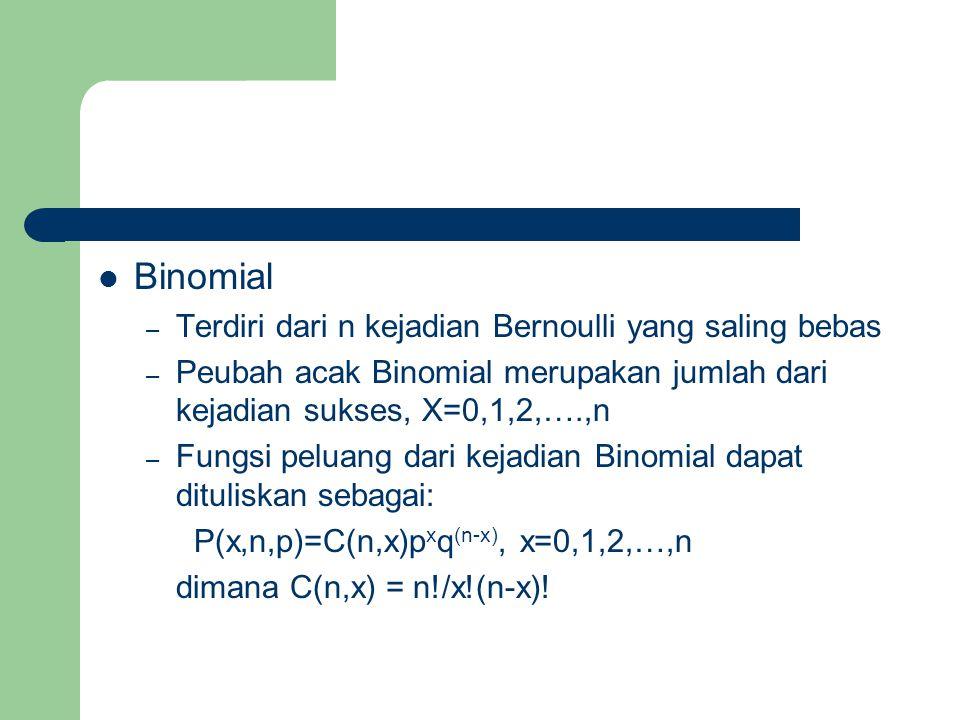 Binomial Terdiri dari n kejadian Bernoulli yang saling bebas