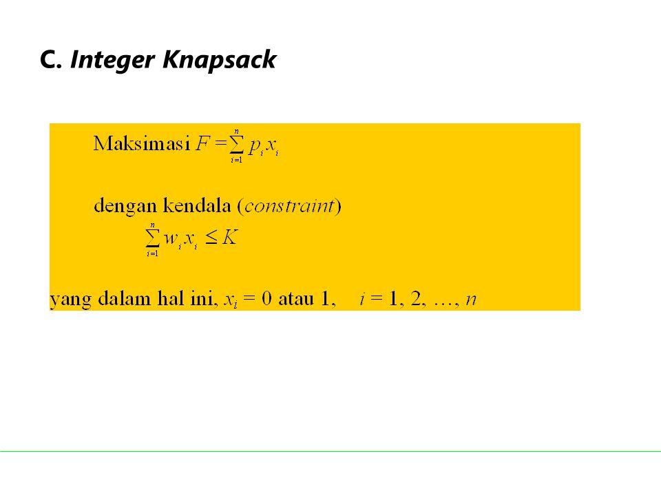 C. Integer Knapsack