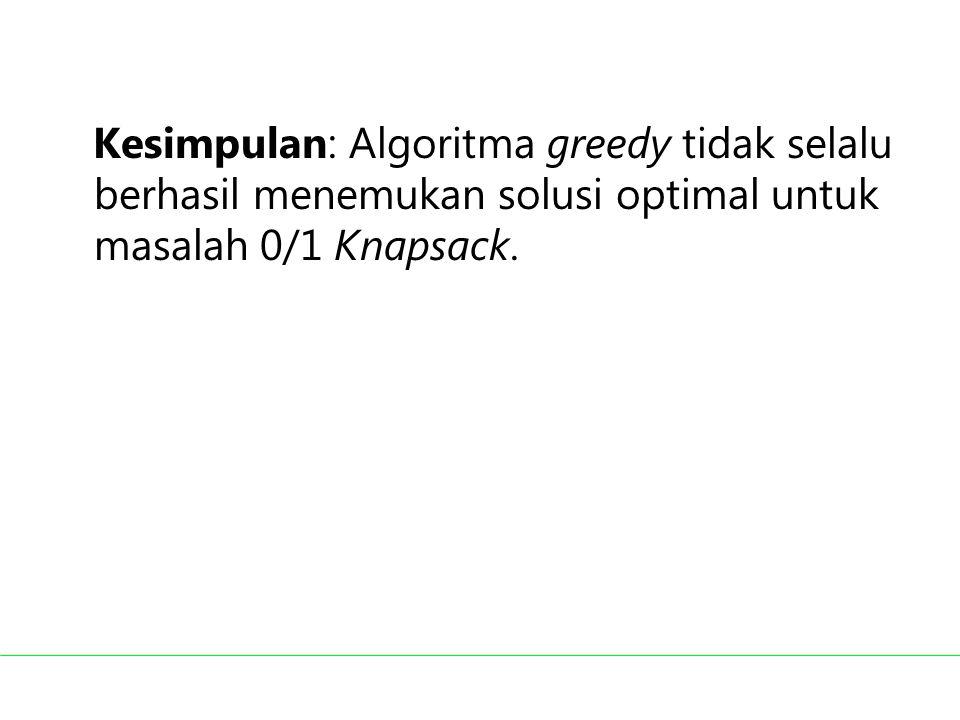 Kesimpulan: Algoritma greedy tidak selalu berhasil menemukan solusi optimal untuk masalah 0/1 Knapsack.