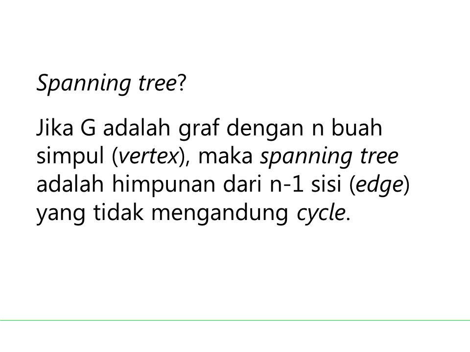 Spanning tree.