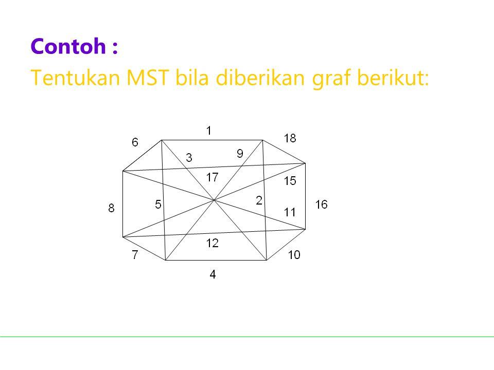 Contoh : Tentukan MST bila diberikan graf berikut: