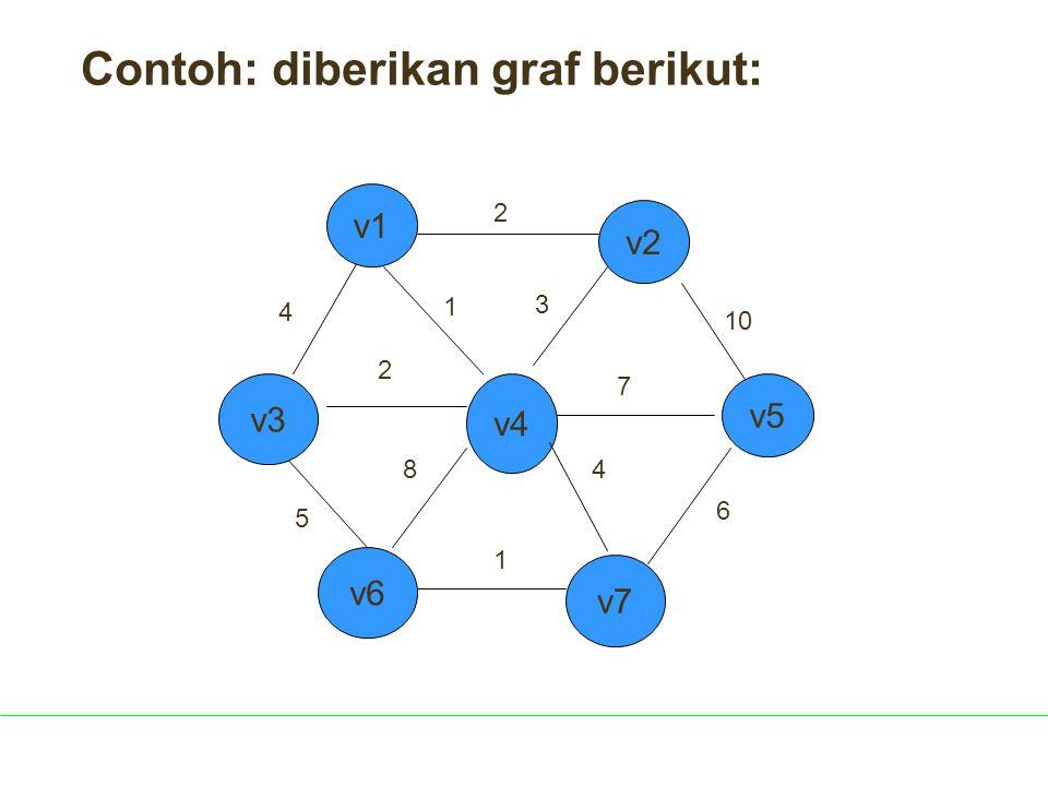 Contoh: diberikan graf berikut: