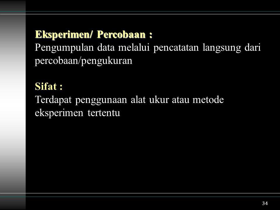 Eksperimen/ Percobaan :