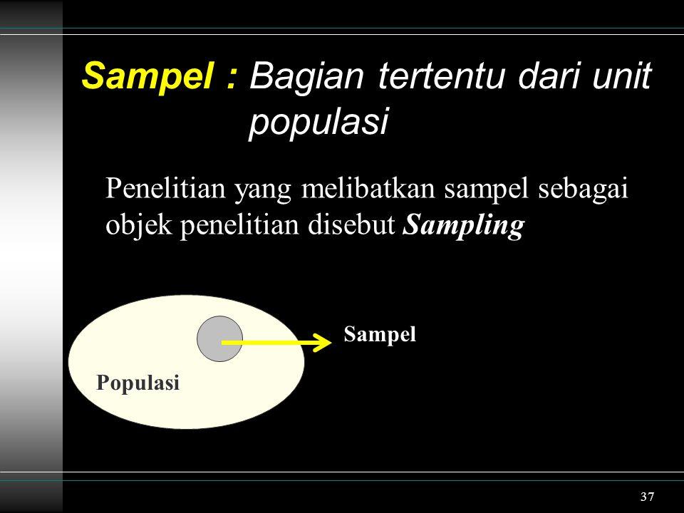 Sampel : Bagian tertentu dari unit populasi