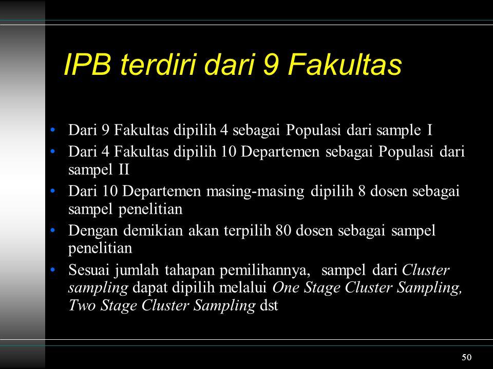 IPB terdiri dari 9 Fakultas
