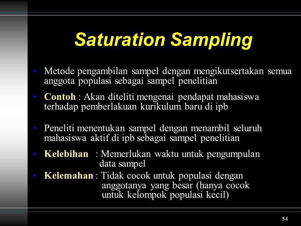 Saturation Sampling Metode pengambilan sampel dengan mengikutsertakan semua anggota populasi sebagai sampel penelitian.