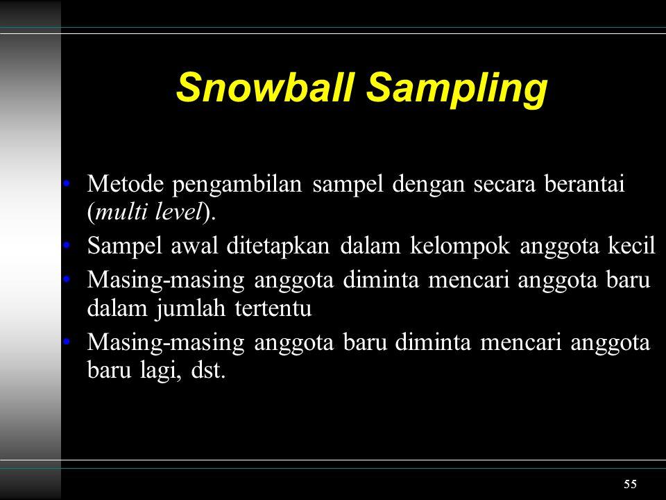 Snowball Sampling Metode pengambilan sampel dengan secara berantai (multi level). Sampel awal ditetapkan dalam kelompok anggota kecil.