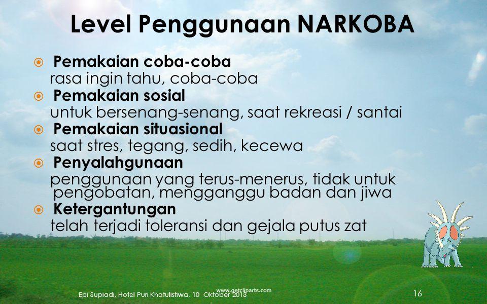 Level Penggunaan NARKOBA