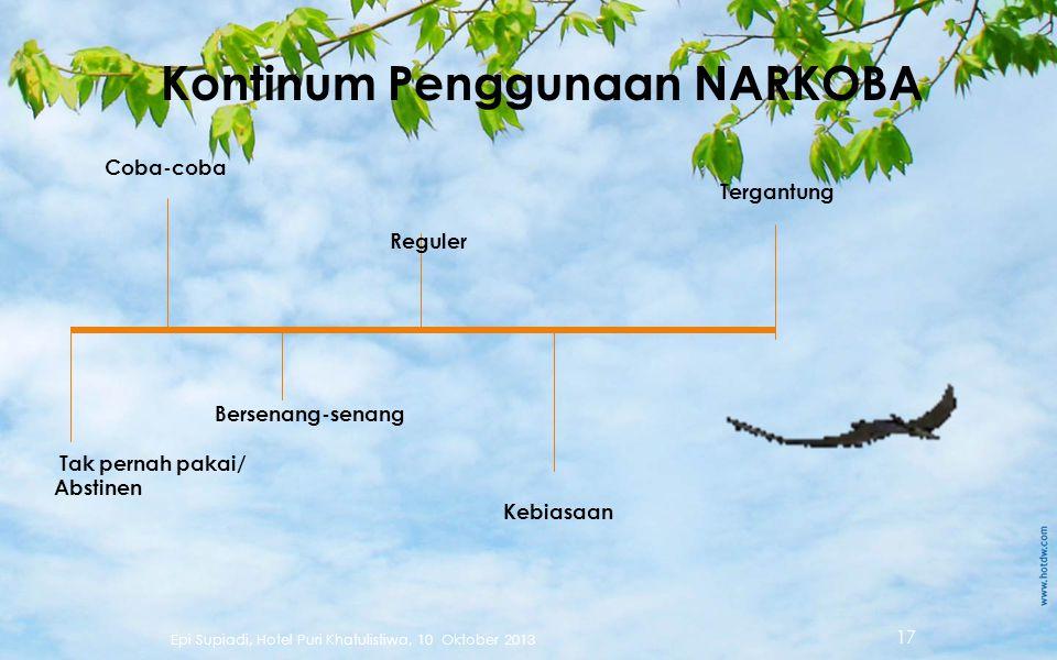 Kontinum Penggunaan NARKOBA