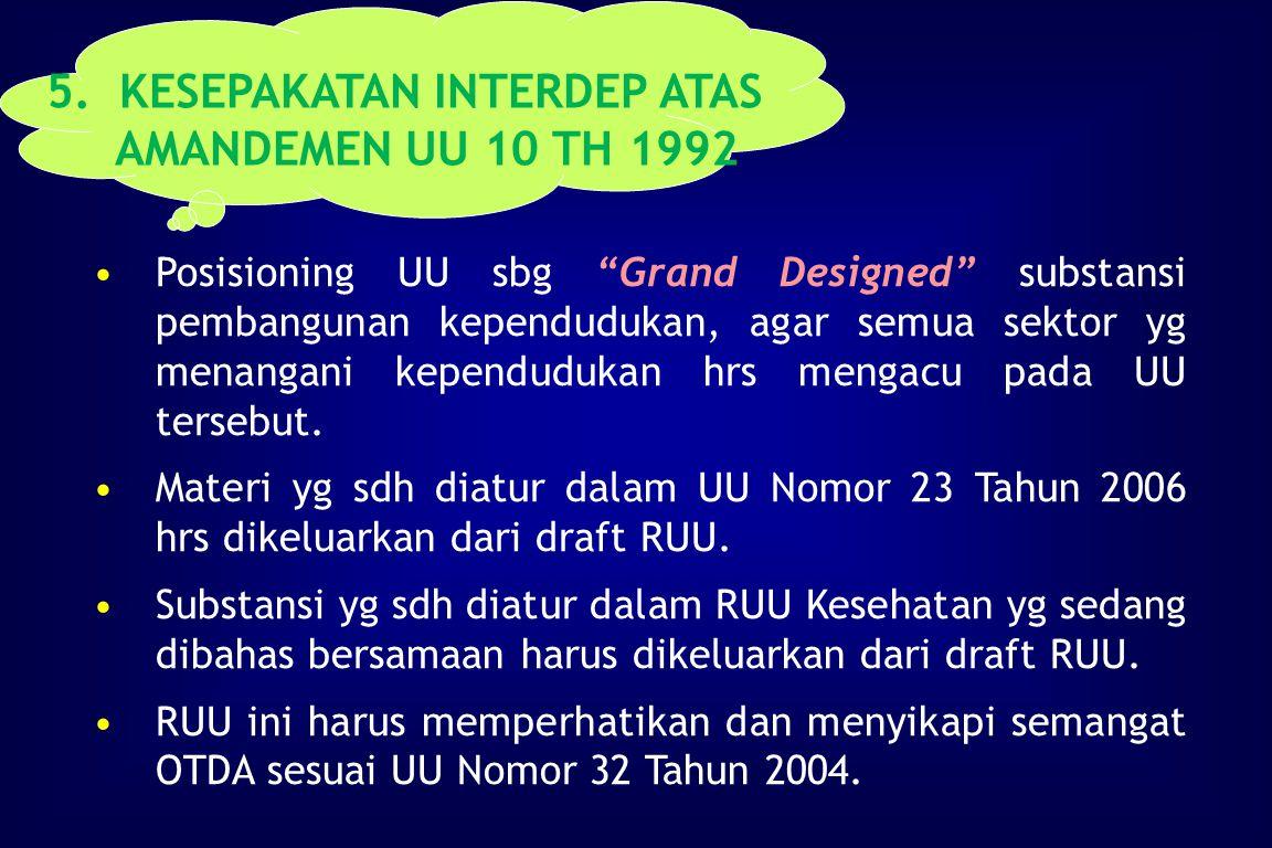 KESEPAKATAN INTERDEP ATAS AMANDEMEN UU 10 TH 1992