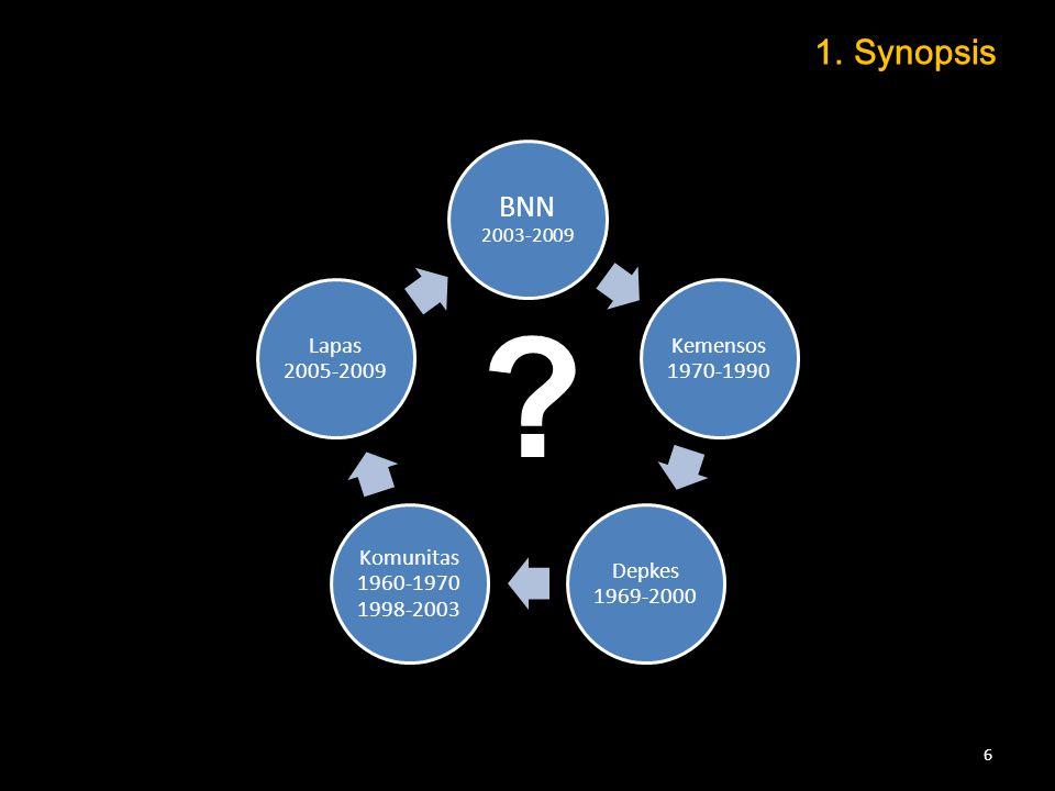 1. Synopsis BNN 2003-2009 Kemensos 1970-1990 Depkes 1969-2000