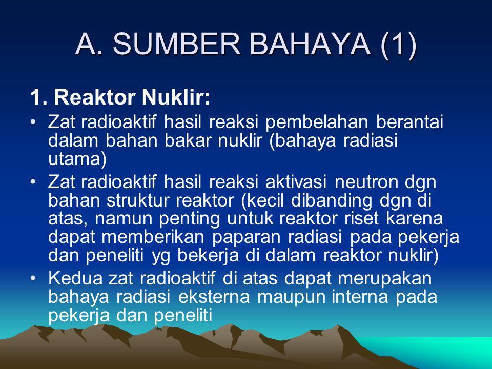A. SUMBER BAHAYA (1) 1. Reaktor Nuklir:
